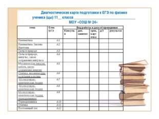 Диагностическая карта подготовки к ЕГЭ по физике ученика (цы) 11__ класса ___