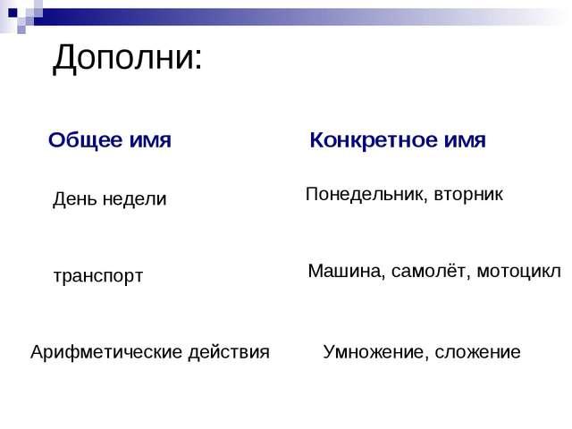 Дополни: Общее имя Конкретное имя День недели Понедельник, вторник транспорт...