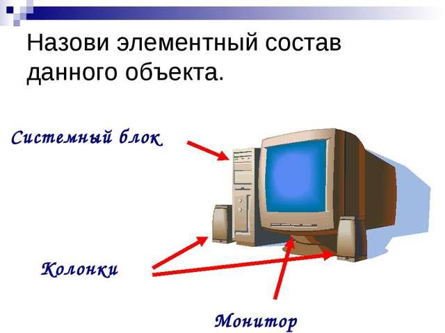 Назови элементный состав данного объекта. Системный блок Монитор Колонки