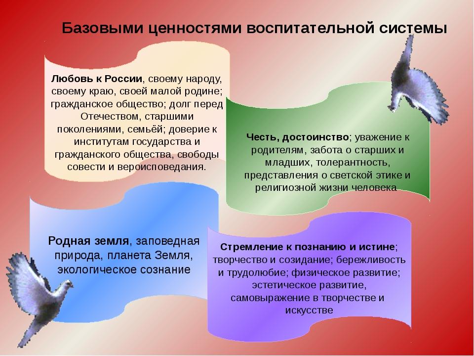 Базовыми ценностями воспитательной системы Любовь к России, своему народу, св...