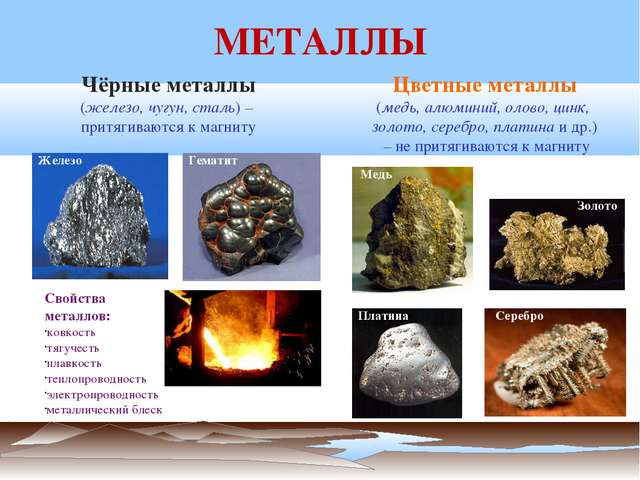 МЕТАЛЛЫ Чёрные металлы (железо, чугун, сталь) – притягиваются к магниту Цветн...
