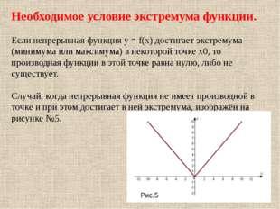 Необходимое условие экстремума функции. Если непрерывная функция y = f(x) дос