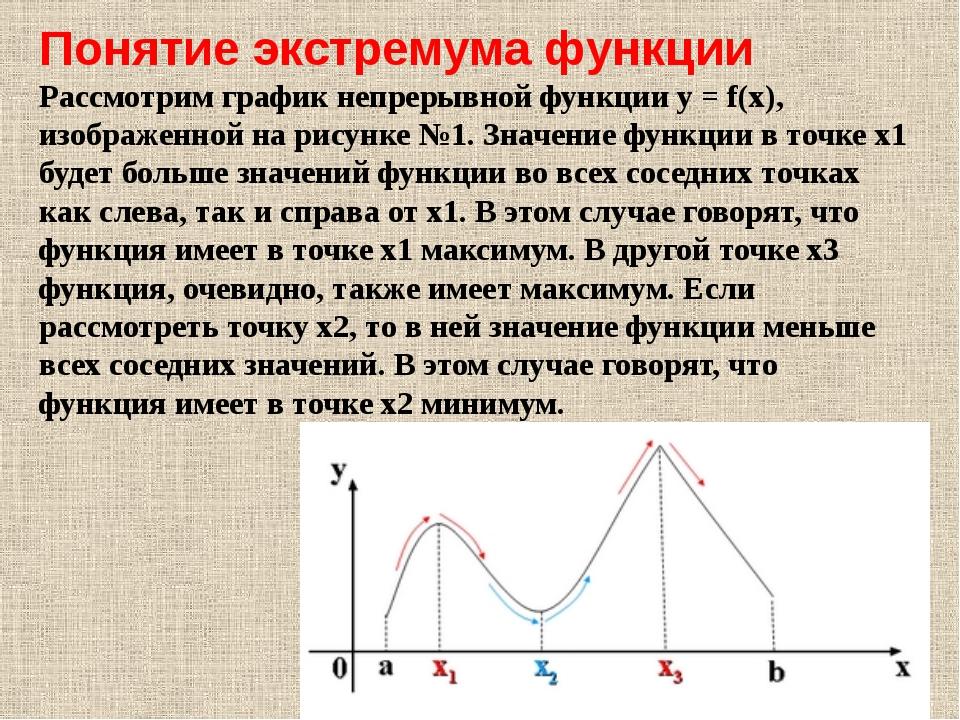 Понятие экстремума функции Рассмотрим график непрерывной функции y = f(x), из...