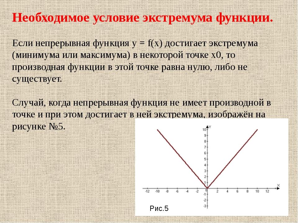 Необходимое условие экстремума функции. Если непрерывная функция y = f(x) дос...