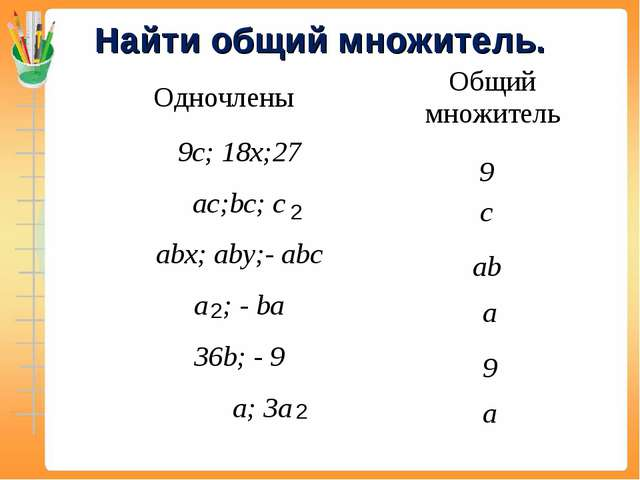 Найти общий множитель. 2 2 2 9 с ab a 9 a ОдночленыОбщий множитель 9c; 18x;2...