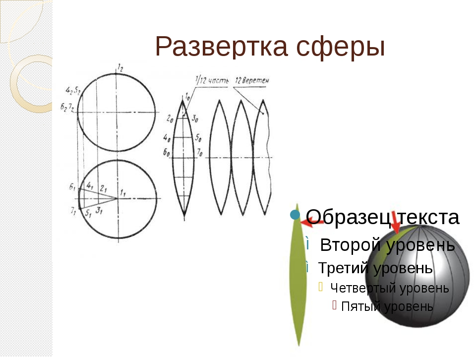 Развертка сферы