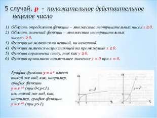 Область определения функции – множество неотрицательных чисел x ≥ 0. Область