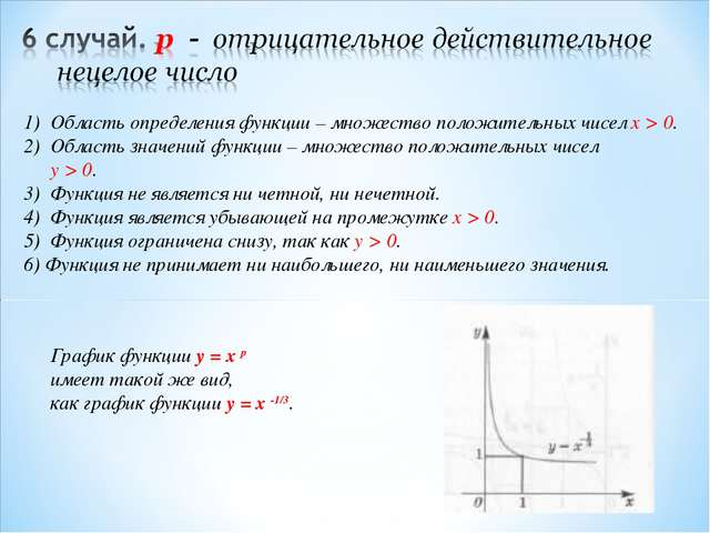 Область определения функции – множество положительных чисел x > 0. Область зн...