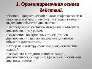 1. Ориентировочная основа действий. Логико – дидактический анализ теоретическ