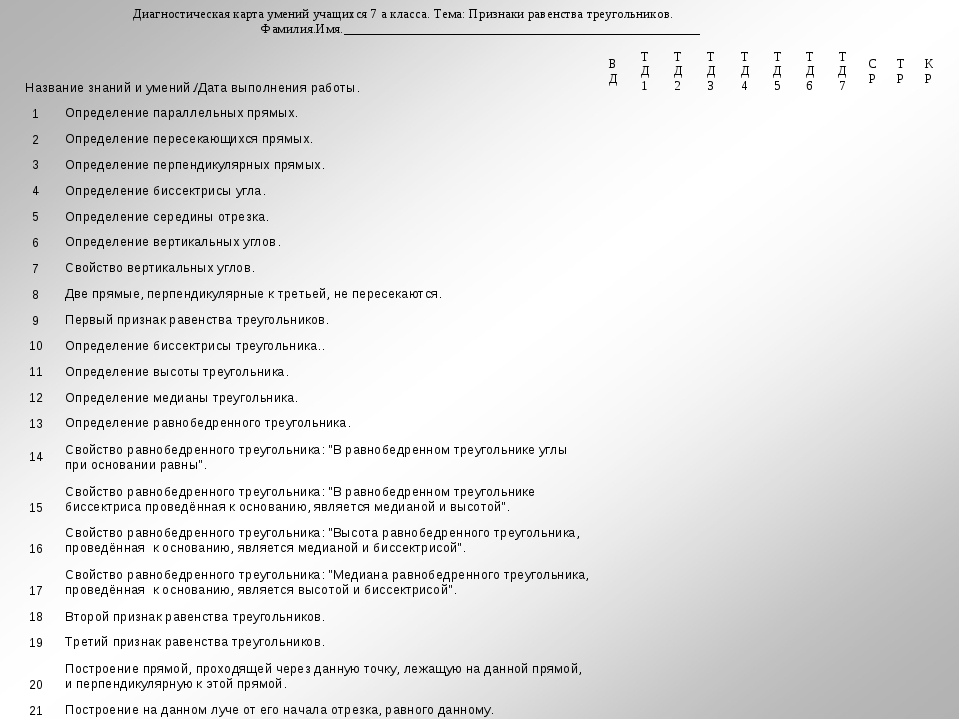 Диагностическая карта умений учащихся 7 а класса. Тема: Признаки равенства тр...