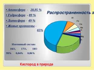 • Атмосфера - 20,95 % • Гидросфера - 89 % • Литосфера - 49 % • Живые организм