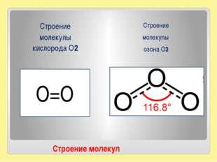 Строение молекулы озона О3 Строение молекул Строение молекулы кислорода O2 O=O