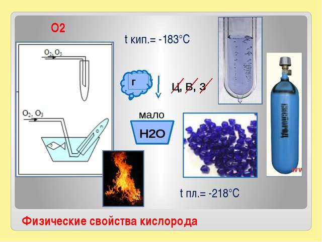 Физические свойства кислорода t кип.= -183°С t пл.= -218°С О2 г Ц, В, З H2O м...
