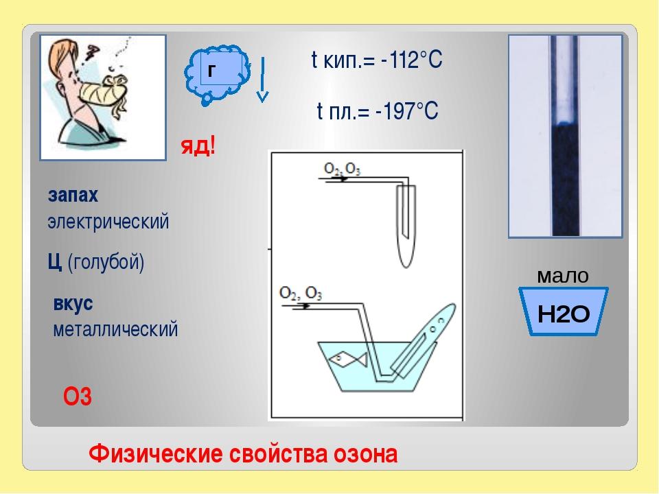 t кип.= -112°С t пл.= -197°С Ц (голубой) запах электрический вкус металлическ...
