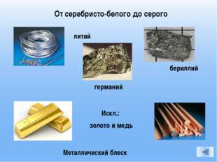 Кристаллические решетки металлов (слайд 1 и 3): www.profkniga.ru Аллотропные