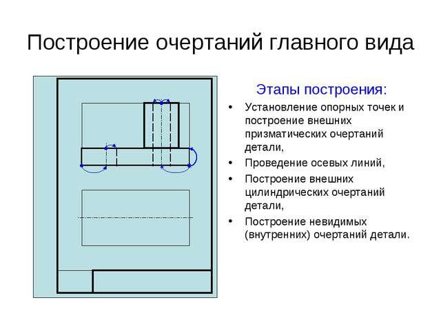 Построение очертаний главного вида Этапы построения: Установление опорных точ...