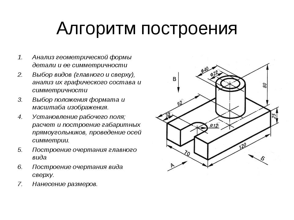 Алгоритм построения Анализ геометрической формы детали и ее симметричности Вы...