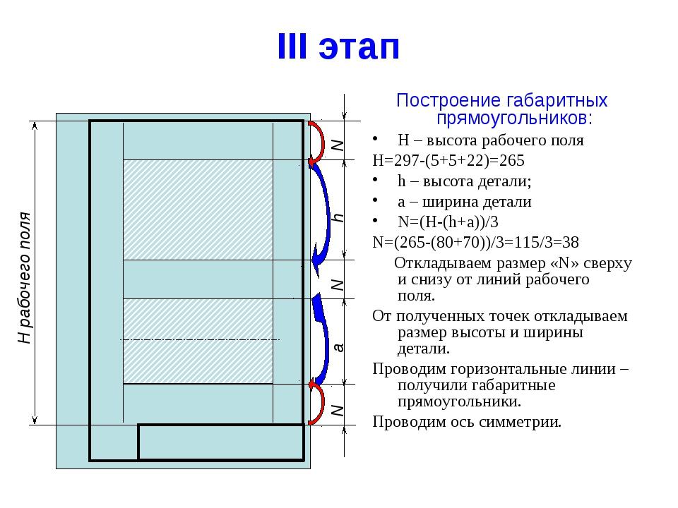 III этап Н рабочего поля N a N h N Построение габаритных прямоугольников: Н –...