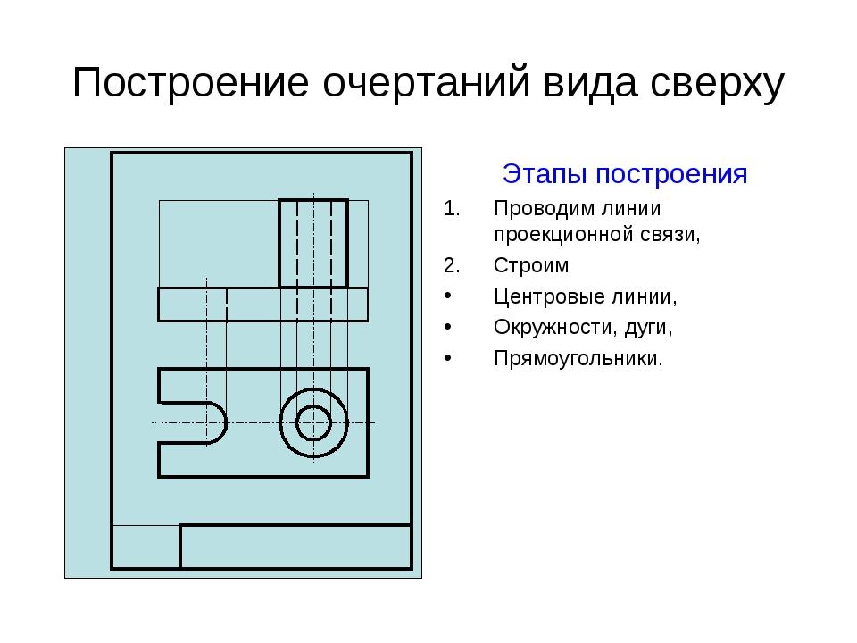 Построение очертаний вида сверху Этапы построения Проводим линии проекционной...