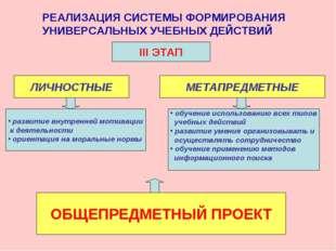РЕАЛИЗАЦИЯ СИСТЕМЫ ФОРМИРОВАНИЯ УНИВЕРСАЛЬНЫХ УЧЕБНЫХ ДЕЙСТВИЙ III ЭТАП ЛИЧНО