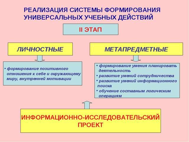 РЕАЛИЗАЦИЯ СИСТЕМЫ ФОРМИРОВАНИЯ УНИВЕРСАЛЬНЫХ УЧЕБНЫХ ДЕЙСТВИЙ II ЭТАП ЛИЧНОС...