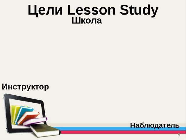 Школа Инструктор Наблюдатель Цели Lesson Study
