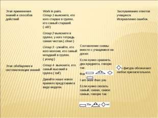 Этап применения знаний и способов действий        Этап обобщения и сис