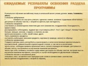 В результате обучения английскому языку в начальной школе ученик должен: знат