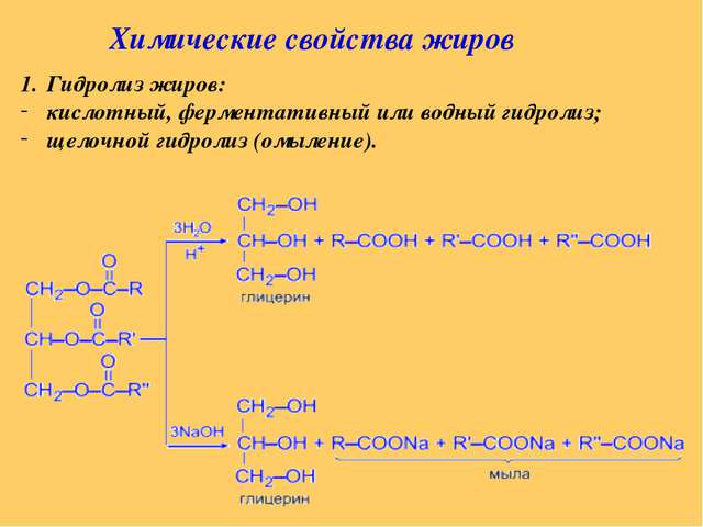 Химические свойства жиров Гидролиз жиров: кислотный, ферментативный или водны...