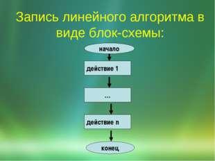 Запись линейного алгоритма в виде блок-схемы: действие 1 действие n … начало