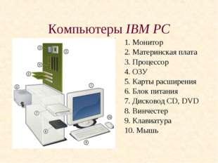 Компьютеры IBM PC 1. Монитор 2. Материнская плата 3. Процессор 4. ОЗУ 5. Карт