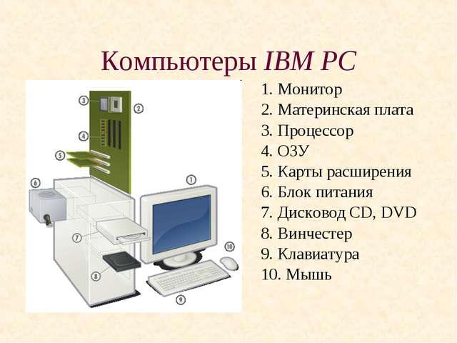 Компьютеры IBM PC 1. Монитор 2. Материнская плата 3. Процессор 4. ОЗУ 5. Карт...