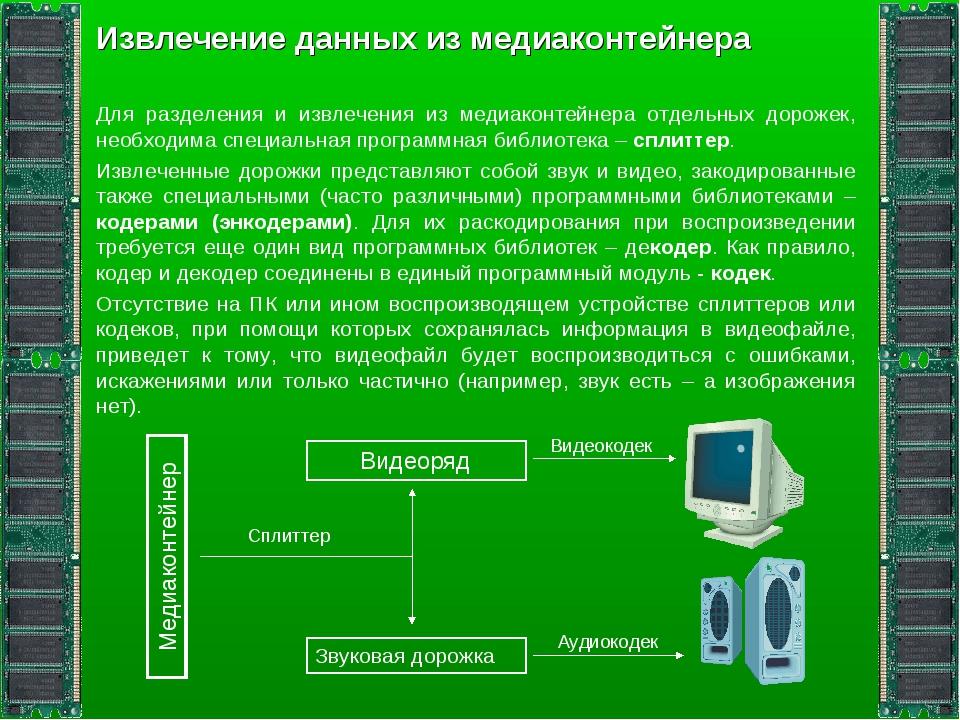 Извлечение данных из медиаконтейнера Для разделения и извлечения из медиаконт...
