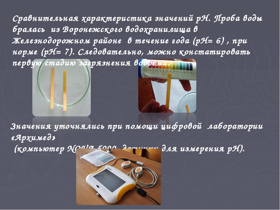 Сравнительная характеристика значений рН. Проба воды бралась из Воронежского...