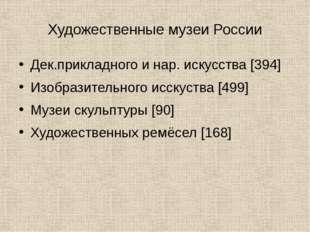 Список крупнейших музеев мира. США Музей Метрополитен в Нью-Йорке Россия Кунс