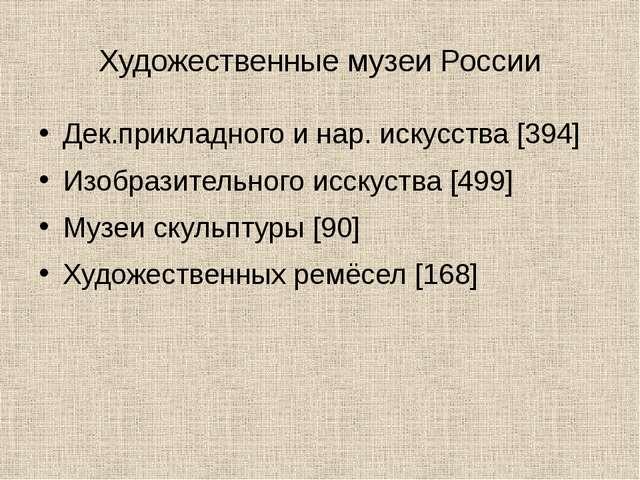 Список крупнейших музеев мира. США Музей Метрополитен в Нью-Йорке Россия Кунс...