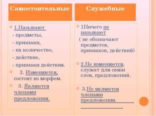 1.Называют - предметы, - признаки, - их количество, - действие, - признаки де