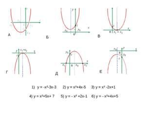 у = -х²-3х-3 2) у = х²+4х-5 3) у = х² -2х+1 4) у = х²+5х+ 7 5) у = - х² +2х-1