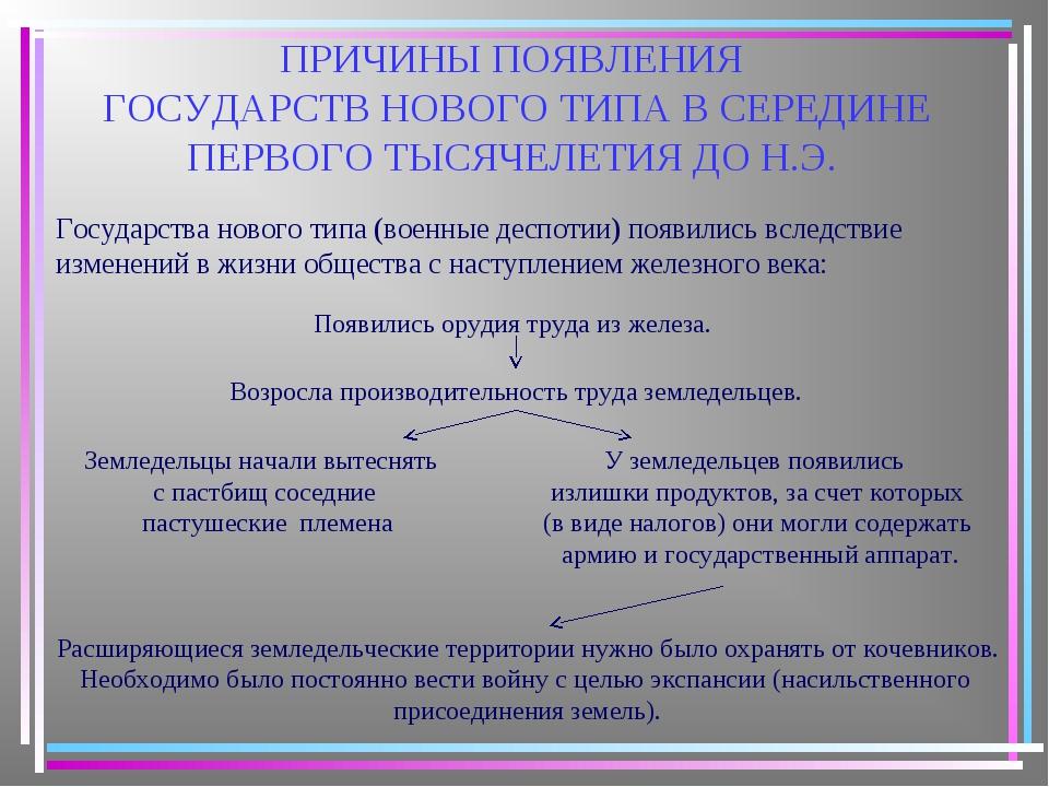 ПРИЧИНЫ ПОЯВЛЕНИЯ ГОСУДАРСТВ НОВОГО ТИПА В СЕРЕДИНЕ ПЕРВОГО ТЫСЯЧЕЛЕТИЯ ДО Н....