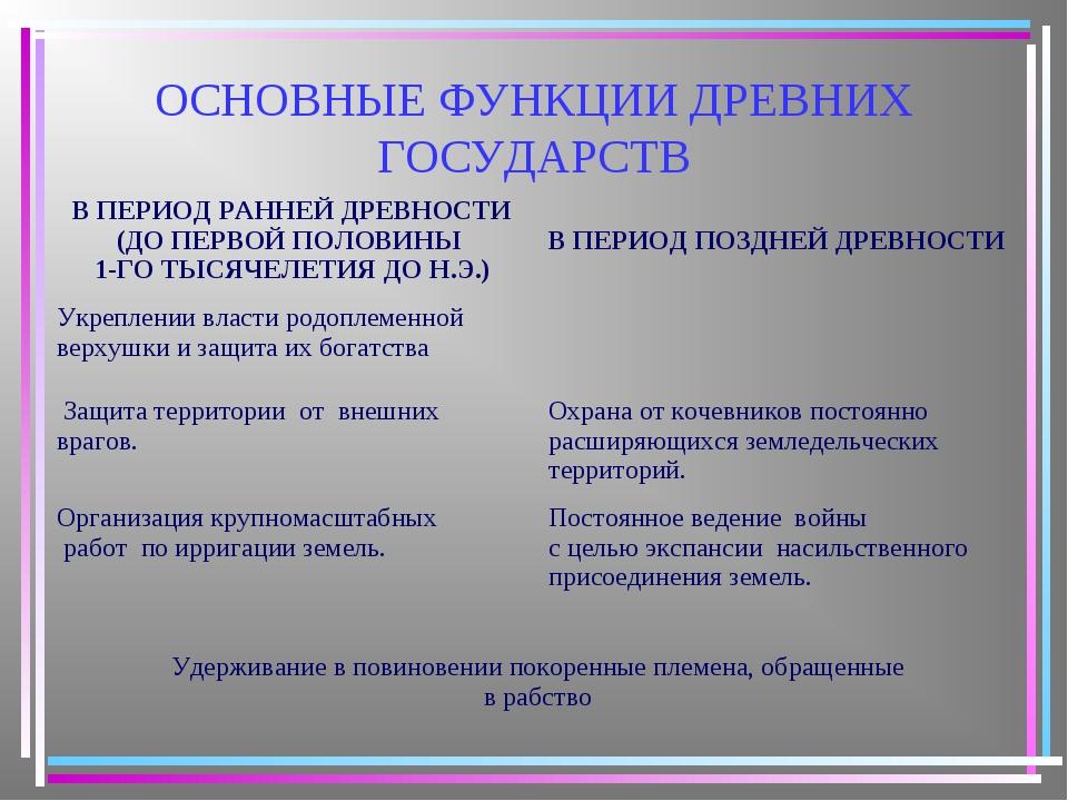 ОСНОВНЫЕ ФУНКЦИИ ДРЕВНИХ ГОСУДАРСТВ В ПЕРИОД РАННЕЙ ДРЕВНОСТИ (ДО ПЕРВОЙ ПОЛО...