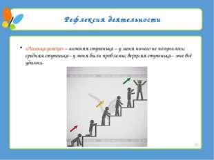 Рефлексия деятельности «Лесенка успеха» – нижняя ступенька – у меня ничего н
