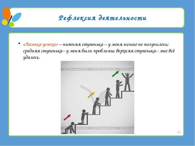 Рефлексия деятельности «Лесенка успеха» – нижняя ступенька – у меня ничего н...