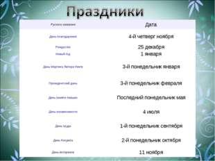 Русское названиеДата День благодарения4-й четверг ноября Рождество25 декаб