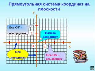 Прямоугольная система координат на плоскости Ось ОХ –ось абсцисс Ось ОУ - ось