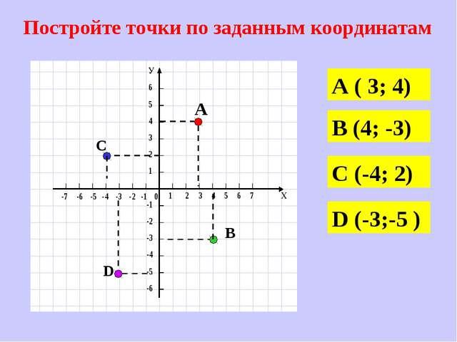 Постройте точки по заданным координатам А ( 3; 4) В (4; -3) С (-4; 2) D (-3;-...