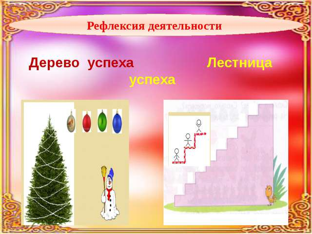 Рефлексия деятельности Дерево успеха Лестница успеха