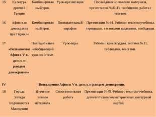 15Культура древней ГрецииКомбинированный урок.Урок-презентацияПослайдовое