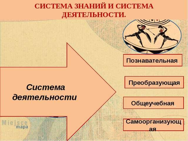 СИСТЕМА ЗНАНИЙ И СИСТЕМА ДЕЯТЕЛЬНОСТИ. Познавательная Общеучебная Преобразующ...