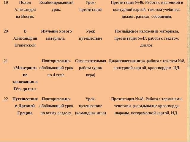19Поход Александра на ВостокКомбинированный урок.Урок-презентацияПрезента...