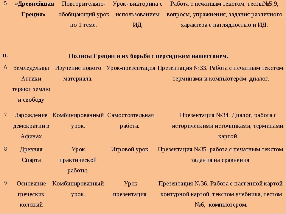 5 «Древнейшая Греция»Повторительно-обобщающий урок по 1 теме.Урок- виктори...